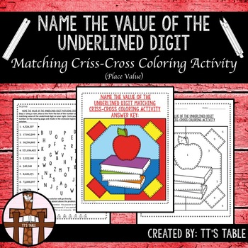 Name the Value of the Underlined Digit Matching Criss-Cross Coloring Activity