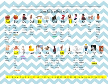Nameplate with words and Alphabet with Letter and Sound wi