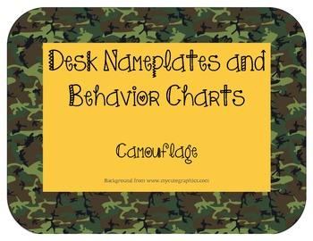 Nameplates and behavior charts: Camouflage