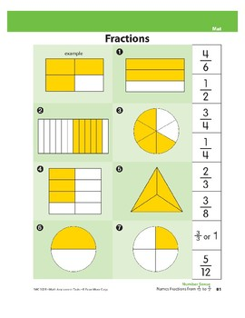 Names Fractions from 1/12 to 1/2