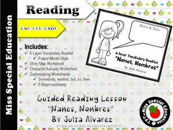 Names, Nombres by J. Alvarez Mini Lesson ELL/ESL/ESOL