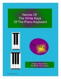Names Of The White Keys Of The Piano Keyboard