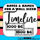 Names & Years for Wall Bible Timeline: Teach the Big Picture Story of the Bible