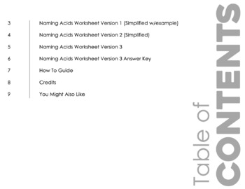 Naming Acidic Compounds Worksheet for Review or Assessment | TpT