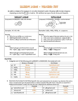 Naming Acids Note and Worksheet