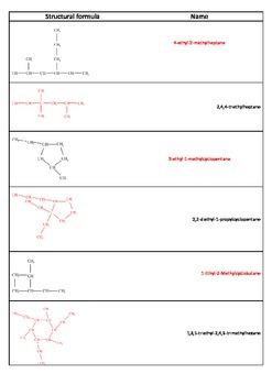 Naming Hydrocarbons (Alkanes and Alkanes) - Practice Sheet
