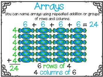 Naming Arrays with Repeated Addition, Columns and Rows Digital BOOM Cards