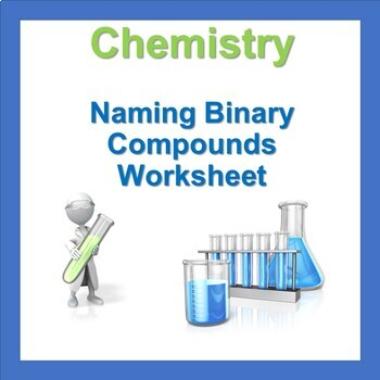 Naming Binary Compounds and Key