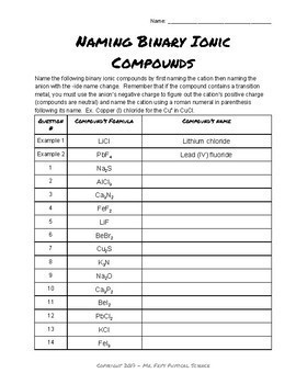 Naming Binary Ionic Compounds - Practice Sheet - No polyatomic ions!