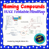 Naming Chemical Compounds Big Foldable