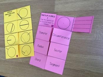 Naming Circle Parts (Foldable)