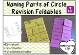 Naming Parts of Circle Foldable