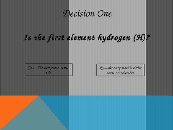 Naming Compounds Decision Power Point