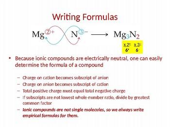 Naming Compounds (Nomenclature)