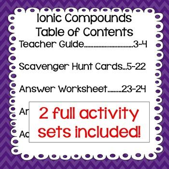Naming Compounds Practice Activity Bundle