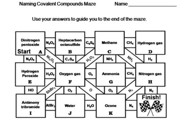 Naming Covalent Compounds: Chemistry Maze