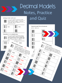 Decimals Notes , Practice, and Quiz