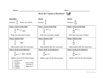 Naming Fractions Guided Notes