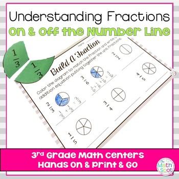 3rd Grade Fraction Math Centers