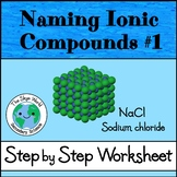 Naming Ionic Compounds 1