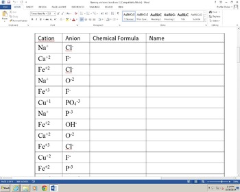 Naming Ionic Compounds Lab