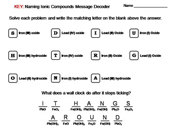 Naming Ionic Compounds Worksheet: Chemistry Message Decoder