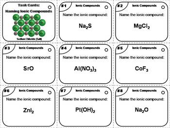 Naming Ionic and Covalent Compounds Task Cards