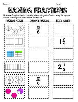 Naming Mixed & Improper Fractions Sort & Practice Page
