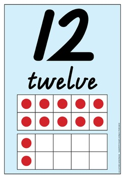 Naming Numbers Posters
