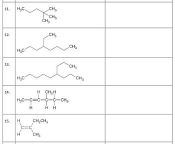 Naming Organic Compounds Worksheets