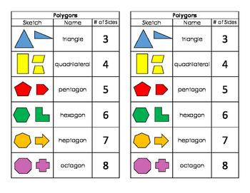 Naming Polygons Graphic Organizer