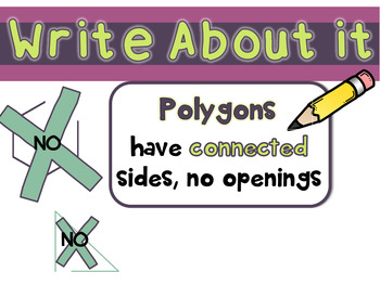 Naming Polygons: Think, Chat, Write Power Point Presentation and Handouts