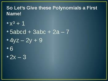 Naming Polynomials Introduction