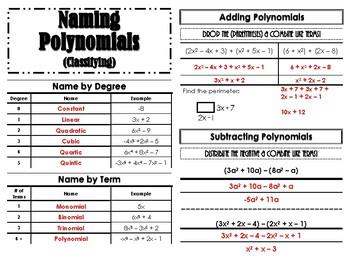 Naming Polynomials Notes IN