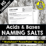 Acids and Bases Worksheet and PowerPoint - how to Name Salts