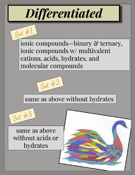 Naming & Writing Chemical Formulas: COLOR-BY-NUMBER