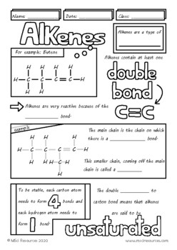 Naming and Drawing Alkenes Middle, High School Chemistry Doodle Notes