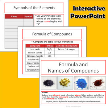Naming and Formula of Compounds MS-PS1-1