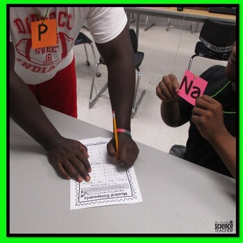Naming and Writing Compounds Activity: Musical Compounds