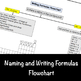 Naming and formulas for ionic and covalent compounds flowchart