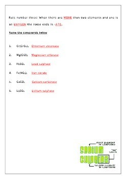 Naming compounds worksheet (basic)