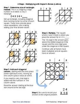 Lattice Multiplication