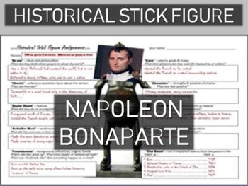 Napoleon Bonaparte Historical Stick Figure (Mini-biography)