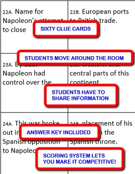 Napoleon: Interdependent Divided Questions Activity