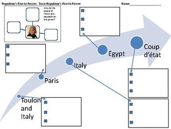 Napoleon's Rise to Power Graphic Organizer Chart