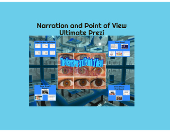 Narration and Point of View Prezi Presentation Lesson