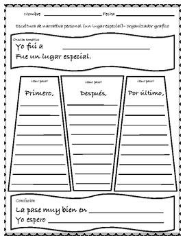 Narrativa personal- Organizador grafico