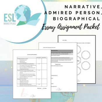 Narrative / Admired Person / Biographical Essay Assignment Project