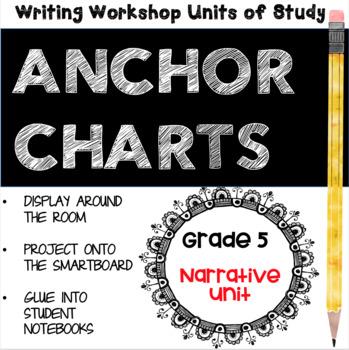 Narrative Anchor Charts - Grade 5 - Writing Workshop Units of Study