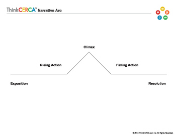 Narrative Arc- Graphic Organizer